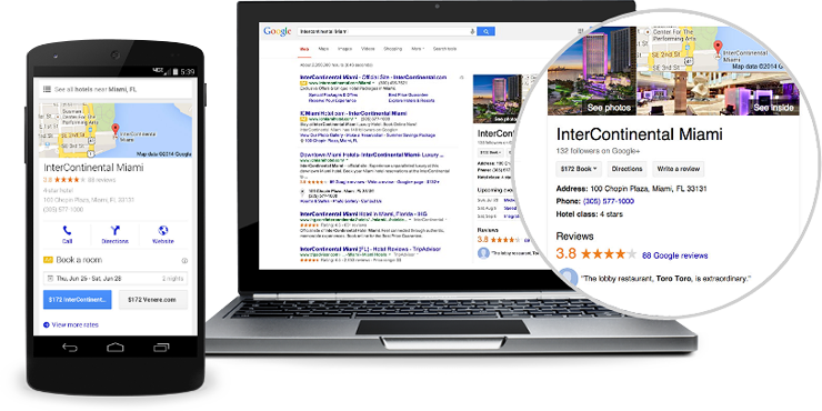 Erevmax google hotel ads for Google hotes